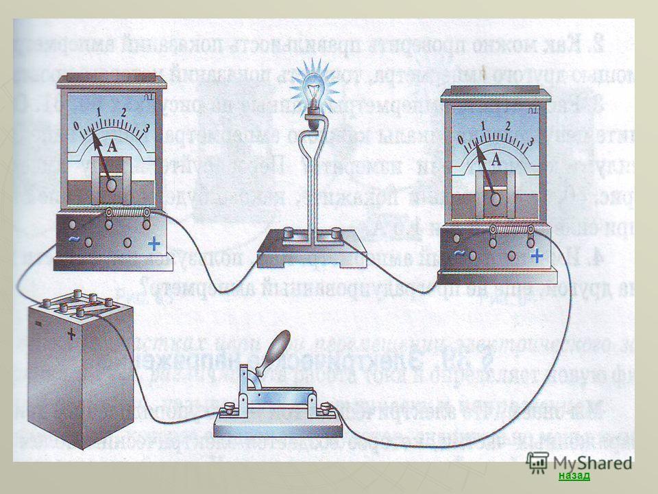 Электрическое сопротивление. В каждом столбце таблицы сделайте левый щелчок по верному, на ваш взгляд, ответу. При верном ответе услышите аплодисменты. ОбозначениеЕдиница измерения ФормулыПрибор t Ом вольтметр UА амперметр Iкм омметр Rс барометр νВ м