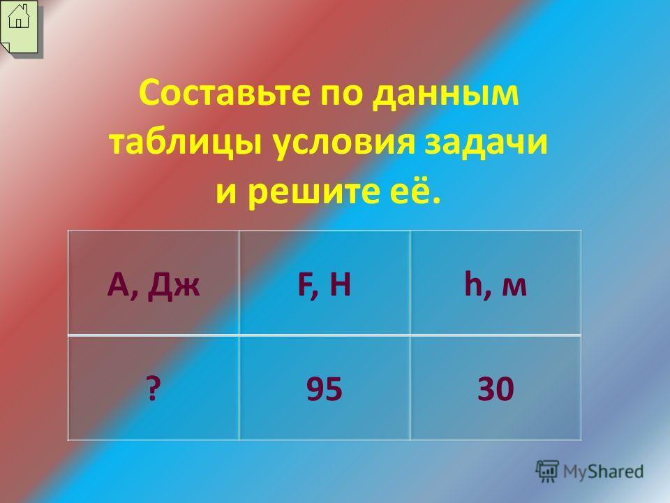 Составьте по данным таблицы условия задачи и решите её. A, ДжF, Нh, м ?9530