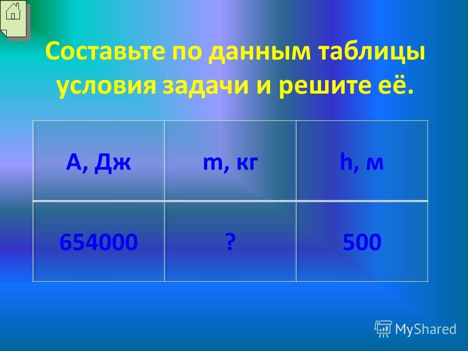 Составьте по данным таблицы условия задачи и решите её. A, Джm, кгh, м 654000?500