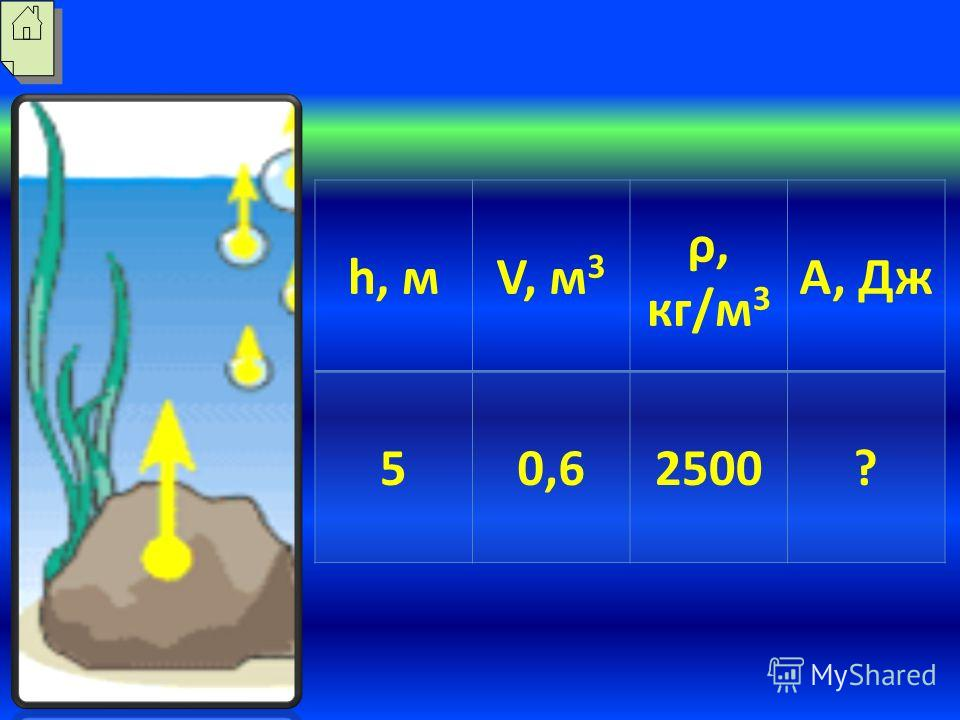 h, мV, м 3 ρ, кг/м 3 A, Дж 50,62500?
