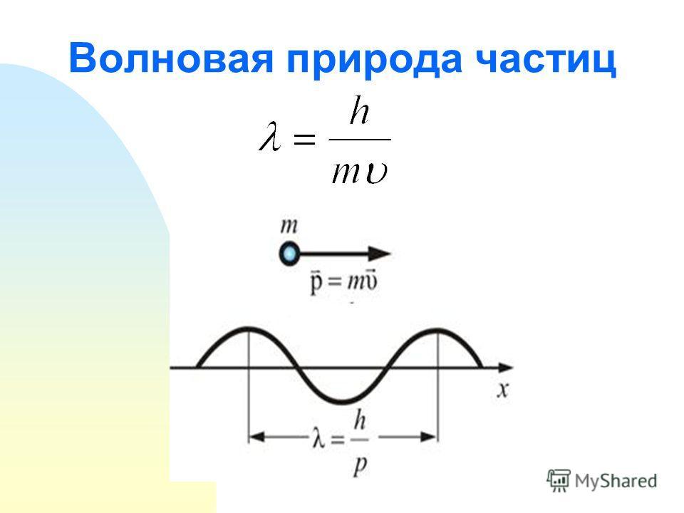 Волновая природа частиц