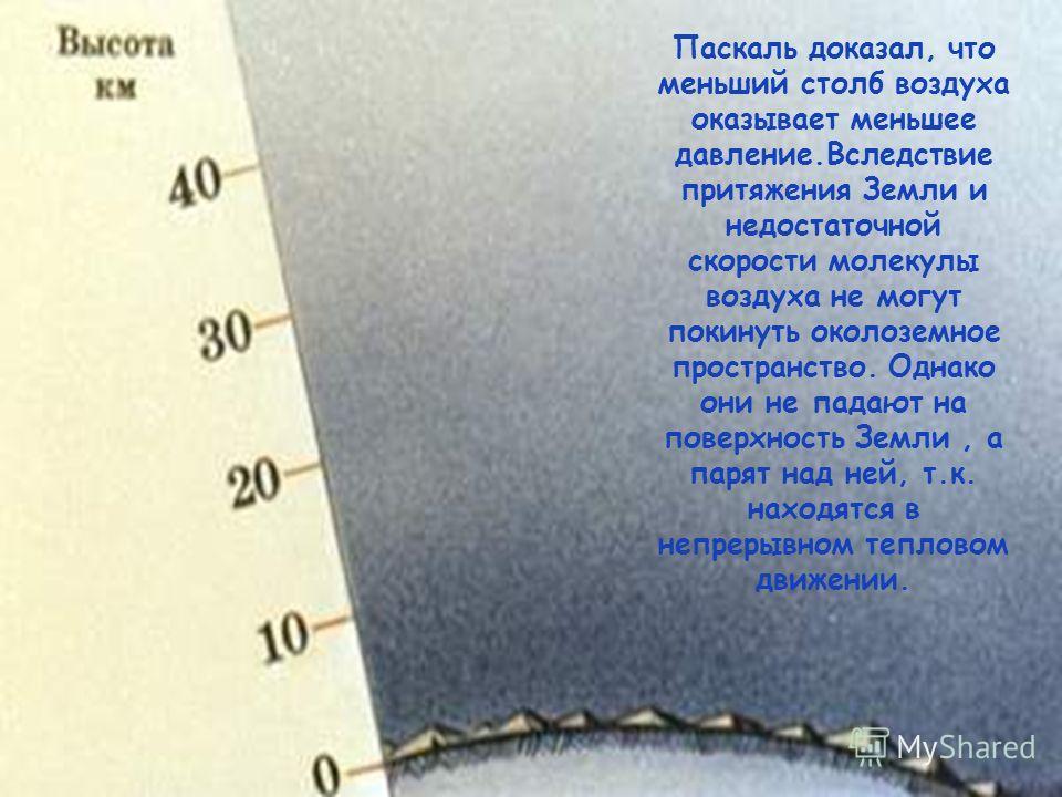 Паскаль доказал, что меньший столб воздуха оказывает меньшее давление.Вследствие притяжения Земли и недостаточной скорости молекулы воздуха не могут покинуть околоземное пространство. Однако они не падают на поверхность Земли, а парят над ней, т.к. н