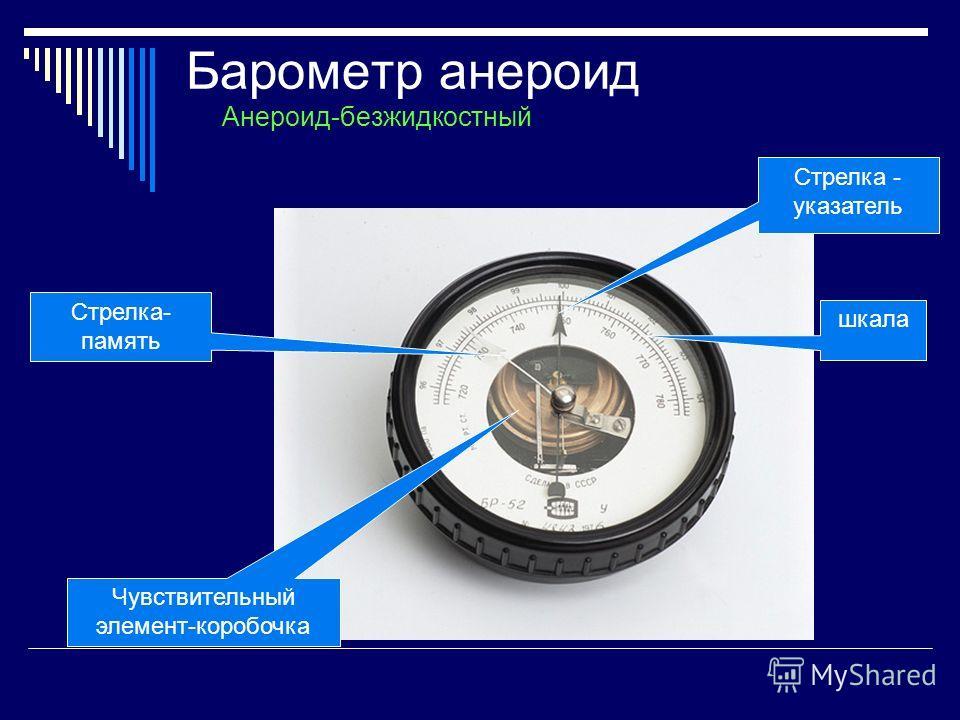 Барометр анероид Анероид-безжидкостный Стрелка- память Чувствительный элемент-коробочка Стрелка - указатель шкала