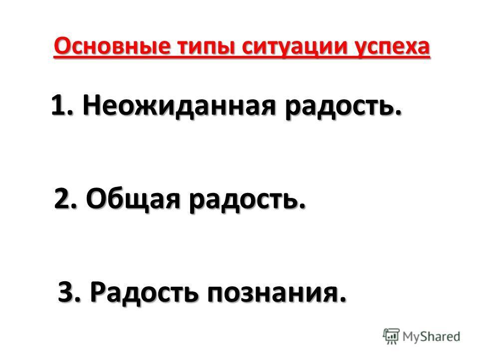 Основные типы ситуации успеха 1. Неожиданная радость. 2. Общая радость. 3. Радость познания.
