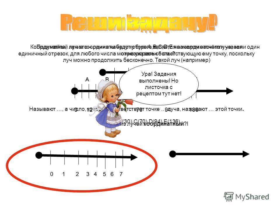 Координатный луч это – линия начало которого является началом отсчёта и указан единичный отрезок, для любого числа можно указать соответствующую ему точку, поскольку луч можно продолжить бесконечно. Такой луч (например) Называют …, а число, которое с