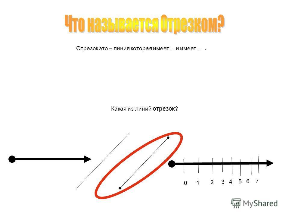 Отрезок это – линия которая имеет …и имеет …. Какая из линий отрезок? 0 1 2 3 4 5 6 7