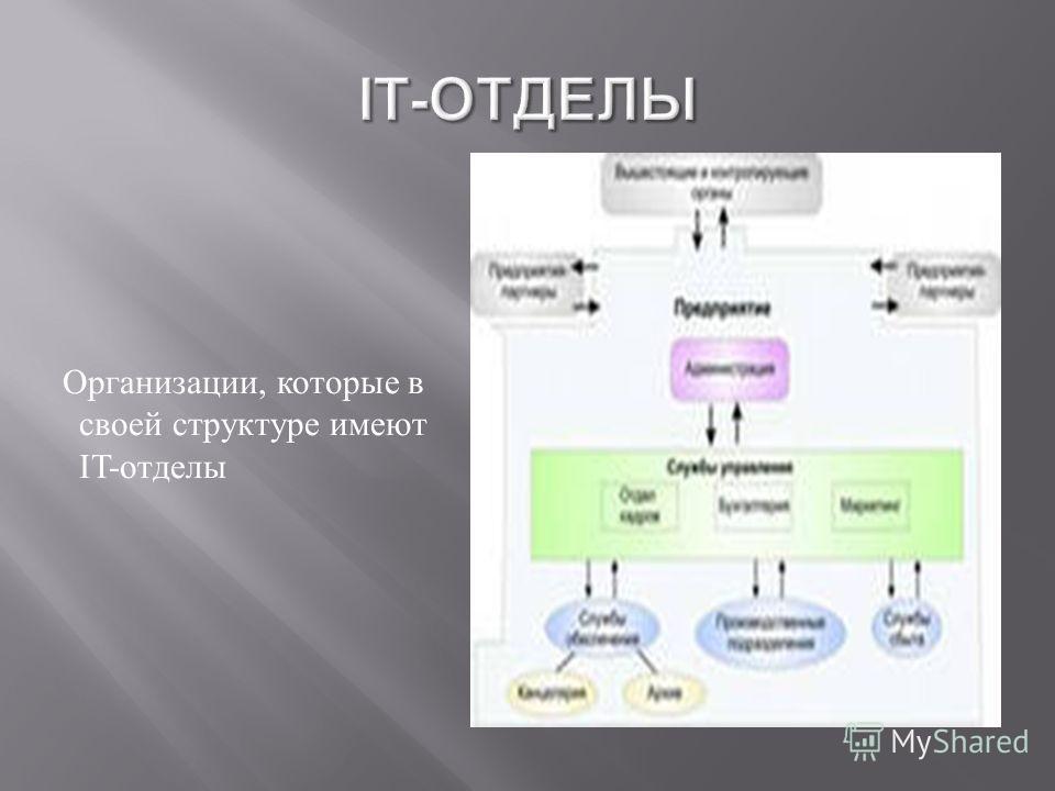 Организации, которые в своей структуре имеют IT- отделы