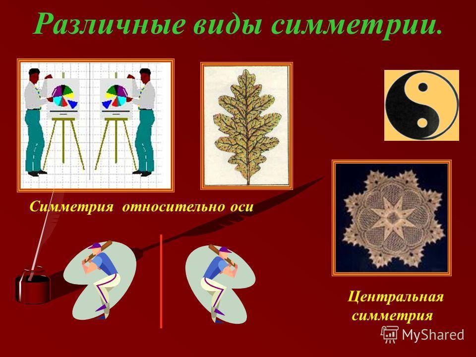 Различные виды симметрии. Симметрия относительно оси Центральная симметрия