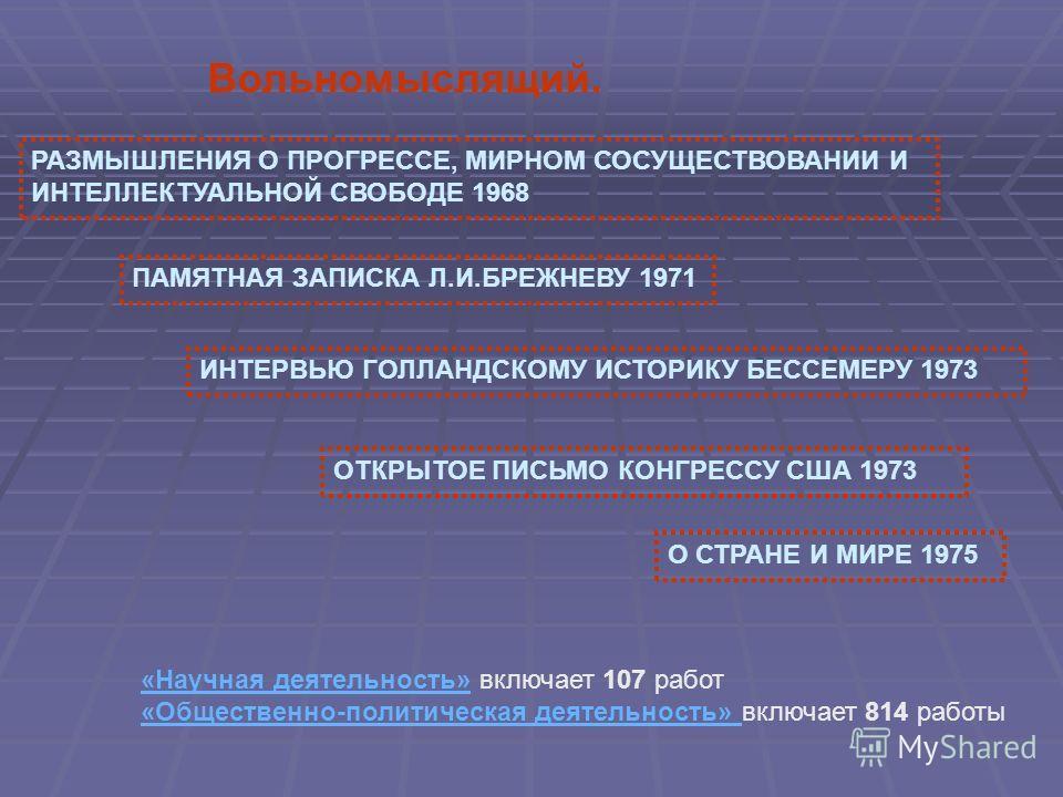 Вольномыслящий. РАЗМЫШЛЕНИЯ О ПРОГРЕССЕ, МИРНОМ СОСУЩЕСТВОВАНИИ И ИНТЕЛЛЕКТУАЛЬНОЙ СВОБОДЕ 1968 ПАМЯТНАЯ ЗАПИСКА Л.И.БРЕЖНЕВУ 1971 О СТРАНЕ И МИРЕ 1975 ИНТЕРВЬЮ ГОЛЛАНДСКОМУ ИСТОРИКУ БЕССЕМЕРУ 1973 ОТКРЫТОЕ ПИСЬМО КОНГРЕССУ США 1973 «Научная деятельн