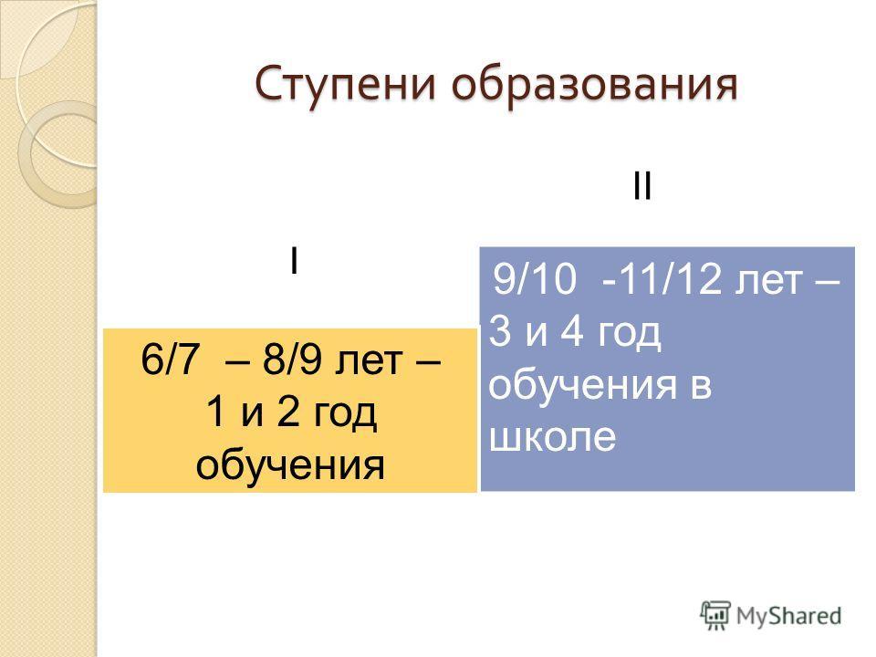 Ступени образования 9/10 -11/12 лет – 3 и 4 год обучения в школе 6/7 – 8/9 лет – 1 и 2 год обучения I II