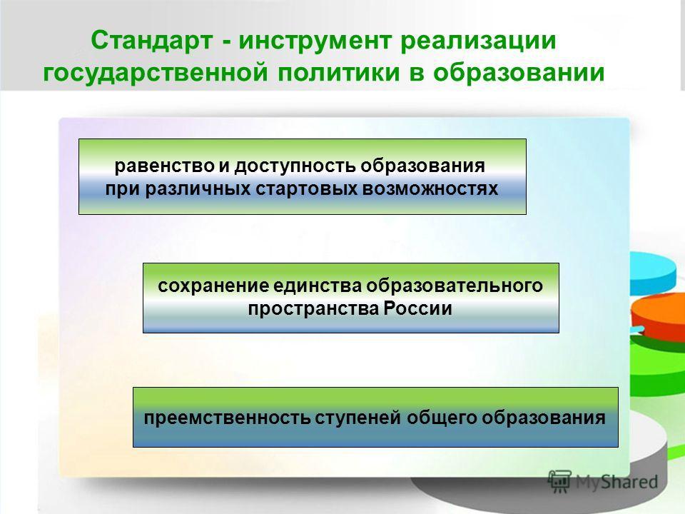Стандарт - инструмент реализации государственной политики в образовании равенство и доступность образования при различных стартовых возможностях сохранение единства образовательного пространства России преемственность ступеней общего образования