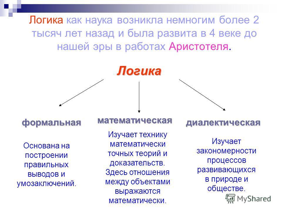Логика как наука возникла немногим более 2 тысяч лет назад и была развита в 4 веке до нашей эры в работах Аристотеля. Логика формальная математическая диалектическая Основана на построении правильных выводов и умозаключений. Изучает технику математич