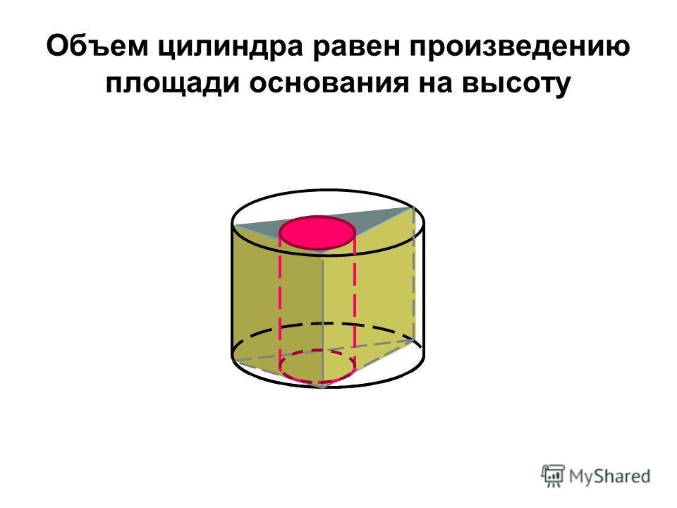 Объем цилиндра равен произведению площади основания на высоту