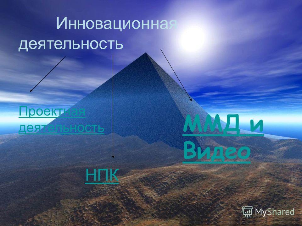 Инновационная деятельность Проектная деятельность НПК ММД и Видео