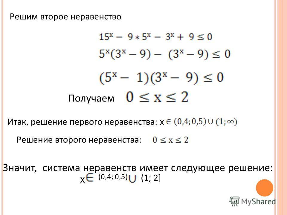 Решим второе неравенство Получаем Итак, решение первого неравенства: х Решение второго неравенства: Значит, система неравенств имеет следующее решение: Х (0,4; 0,5) (1; 2]
