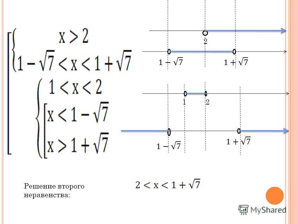 2 12 Решение второго неравенства: