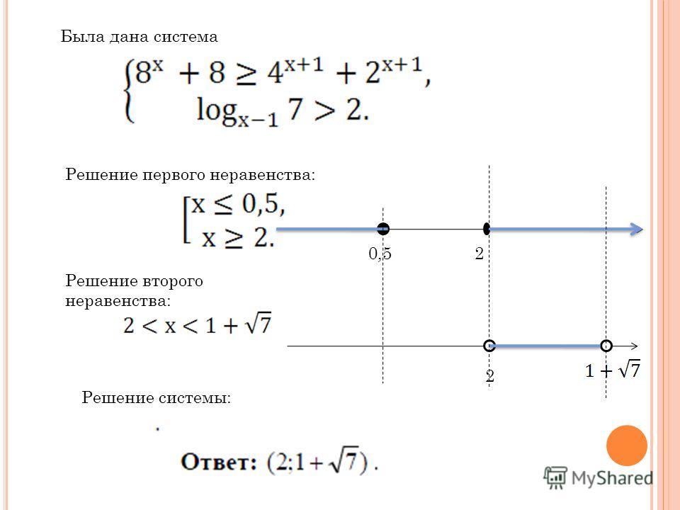 Была дана система Решение первого неравенства: Решение второго неравенства: Решение системы: 0,52 2