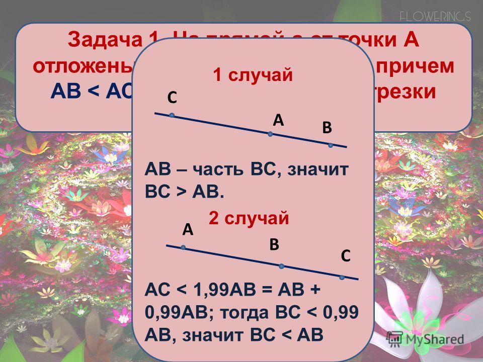 Задача 1. На прямой а от точки А отложены два отрезка АВ и АС, причем АВ < АС < 1,99АВ. Сравните отрезки ВС И АВ. С А В 1 случай АВ – часть ВС, значит ВС > АВ. 2 случай С А В АС < 1,99АВ = АВ + 0,99АВ; тогда ВС < 0,99 АВ, значит ВС < AB