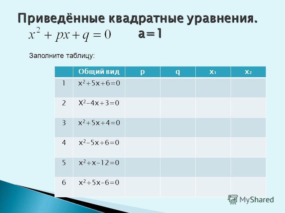 Теорема Виета справедлива и в том случае, когда квадратное уравнение имеет один корень(т.е.когда D=0), просто в этом случае считают, что уравнение имеет два одинаковых корня, к которым и применяют указанные выше соотношения.