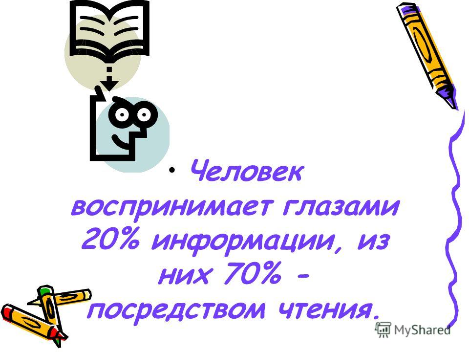 Человек воспринимает глазами 20% информации, из них 70% - посредством чтения.