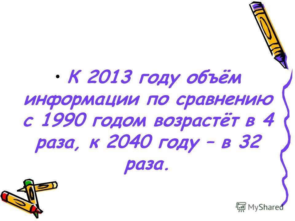 К 2013 году объём информации по сравнению с 1990 годом возрастёт в 4 раза, к 2040 году – в 32 раза.