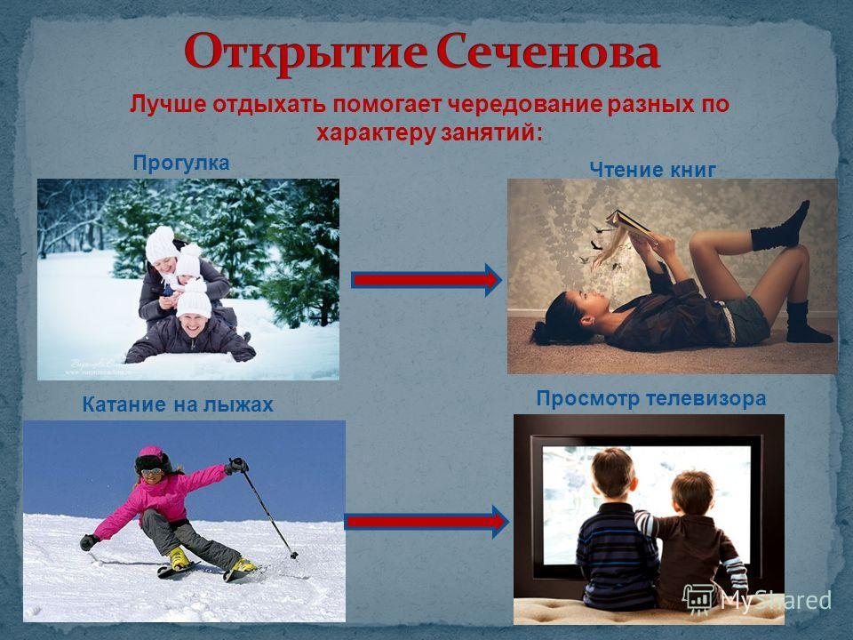 Лучше отдыхать помогает чередование разных по характеру занятий: Прогулка Чтение книг Катание на лыжах Просмотр телевизора