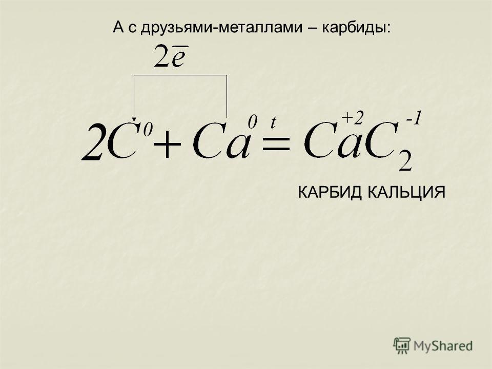 А с друзьями-металлами – карбиды: 2 0 0t +2 КАРБИД КАЛЬЦИЯ
