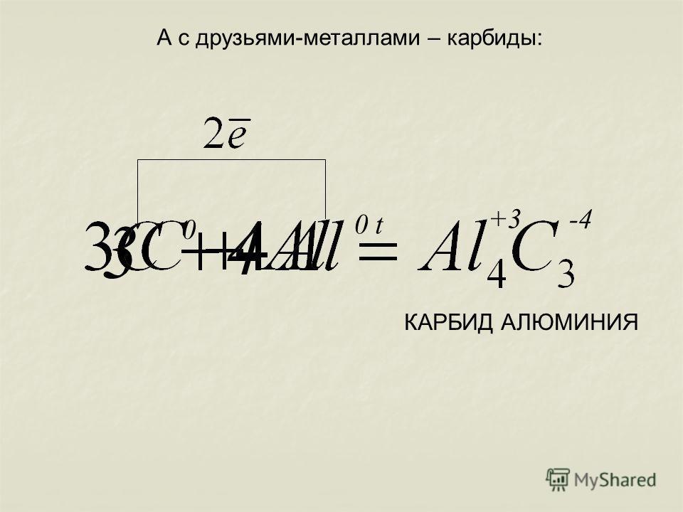 А с друзьями-металлами – карбиды: 3 0 0t -4-4+3+3 4 КАРБИД АЛЮМИНИЯ