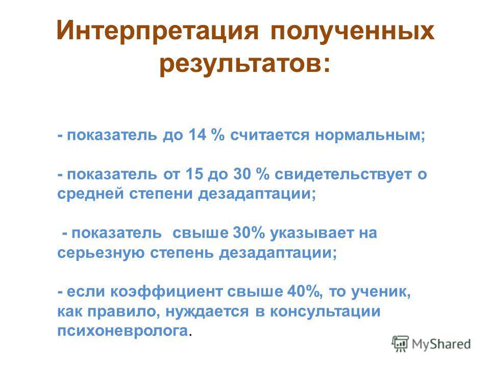 Интерпретация полученных результатов: - показатель до 14 % считается нормальным; - показатель от 15 до 30 % свидетельствует о средней степени дезадаптации; - показатель свыше 30% указывает на серьезную степень дезадаптации; - если коэффициент свыше 4