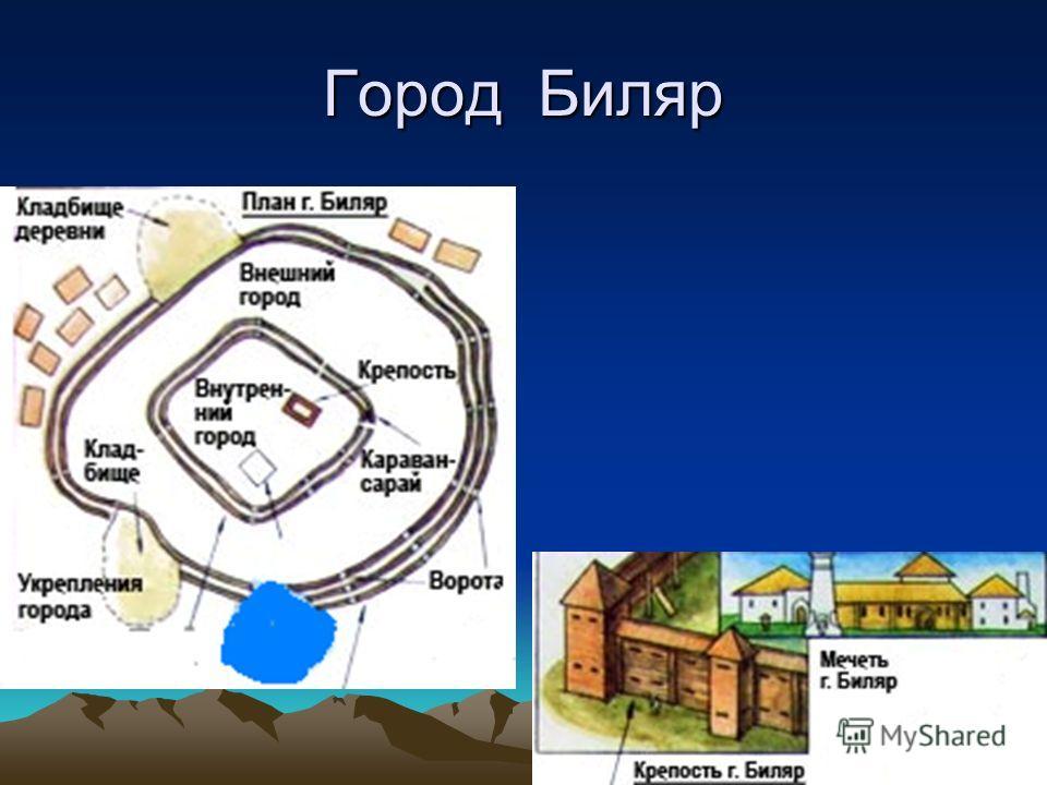 Город Биляр