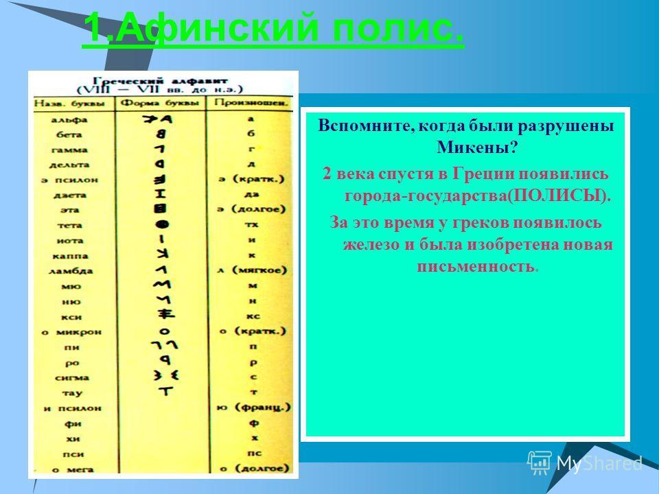 1.Афинский полис. Вспомните, когда были разрушены Микены? 2 века спустя в Греции появились города-государства(ПОЛИСЫ). За это время у греков появилось железо и была изобретена новая письменность.