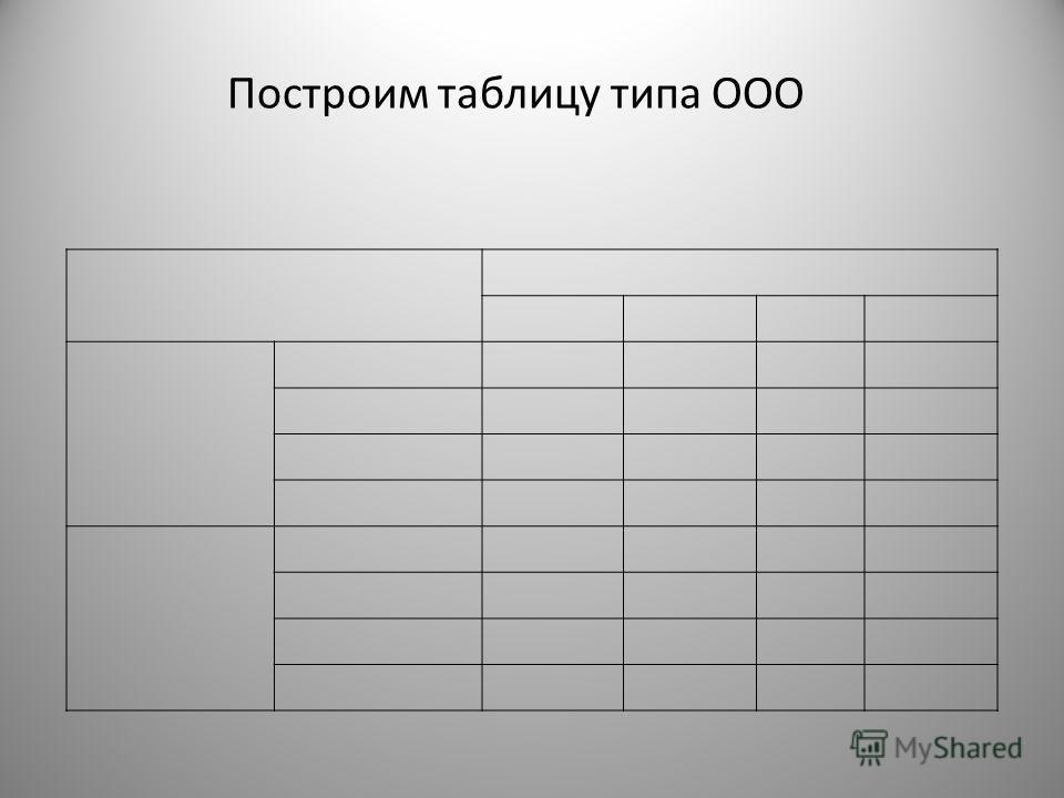 Построим таблицу типа ООО