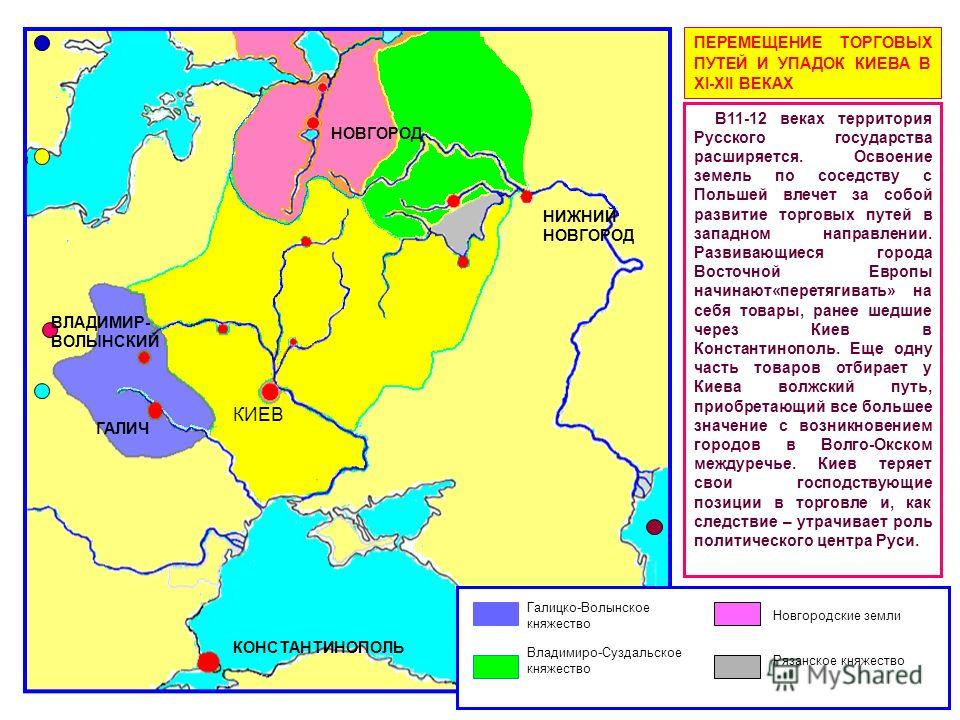 КОНСТАНТИНОПОЛЬ КИЕВ НИЖНИЙ НОВГОРОД НОВГОРОД ГАЛИЧ ВЛАДИМИР- ВОЛЫНСКИЙ В11-12 веках территория Русского государства расширяется. Освоение земель по соседству с Польшей влечет за собой развитие торговых путей в западном направлении. Развивающиеся гор