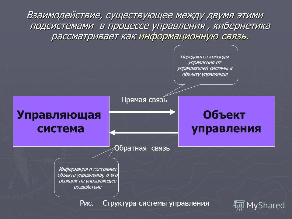 Взаимодействие, существующее между двумя этими подсистемами в процессе управления, кибернетика рассматривает как информационную связь. Управляющая система Объект управления Прямая связь Обратная связь Рис. Структура системы управления Передаются кома