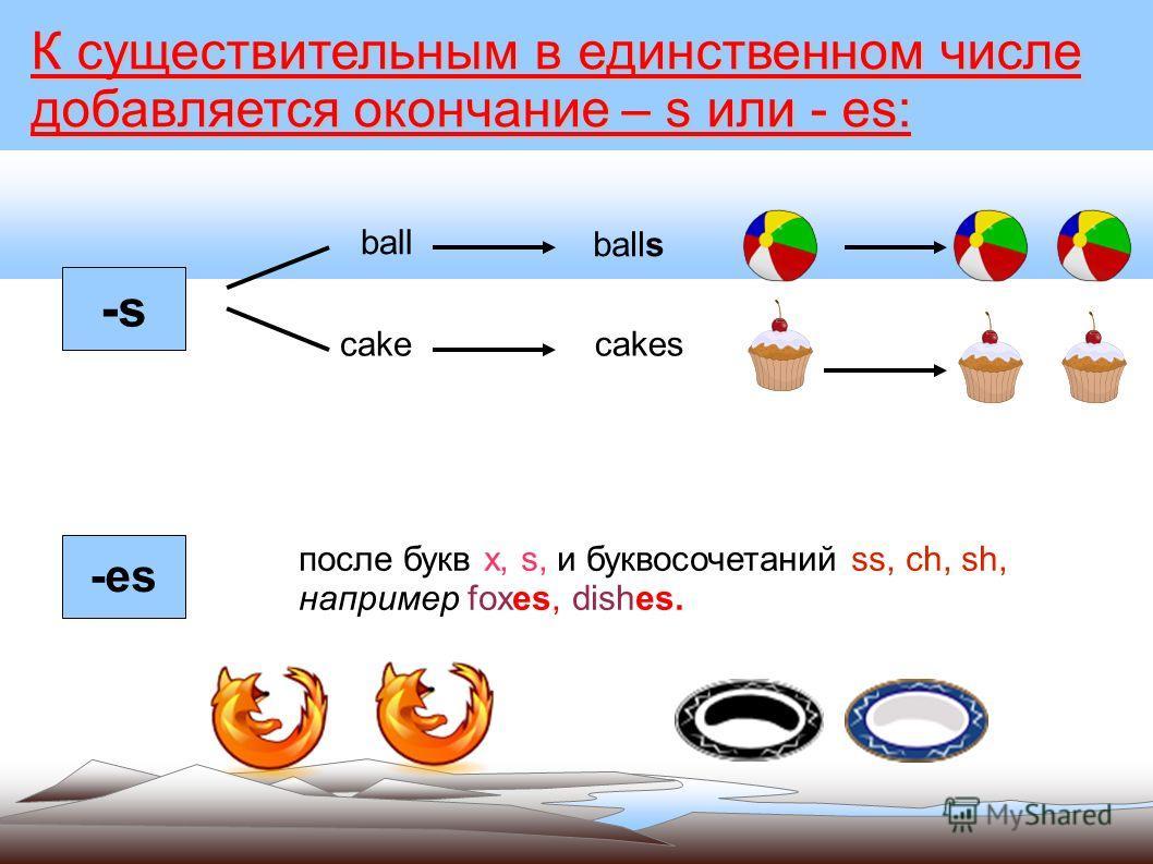 К существительным в единственном числе добавляется окончание – s или - es: -s balls cake cakes -es после букв x, s, и буквосочетаний ss, ch, sh, например foxes, dishes. ball