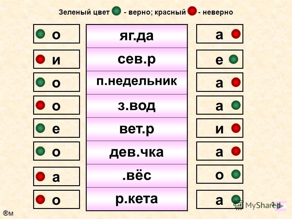 2 к.мбайн б.рёза д.ревня за.ц в.рона.рех к.смонавт ул.ца оа е и и а а а я е и о о о е е Зеленый цвет - верно; красный - неверно ®м®м