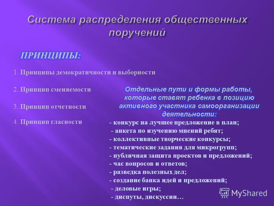 1. Принципы демократичности и выборности 2. Принцип сменяемости 3. Принцип отчетности 4. Принцип гласности
