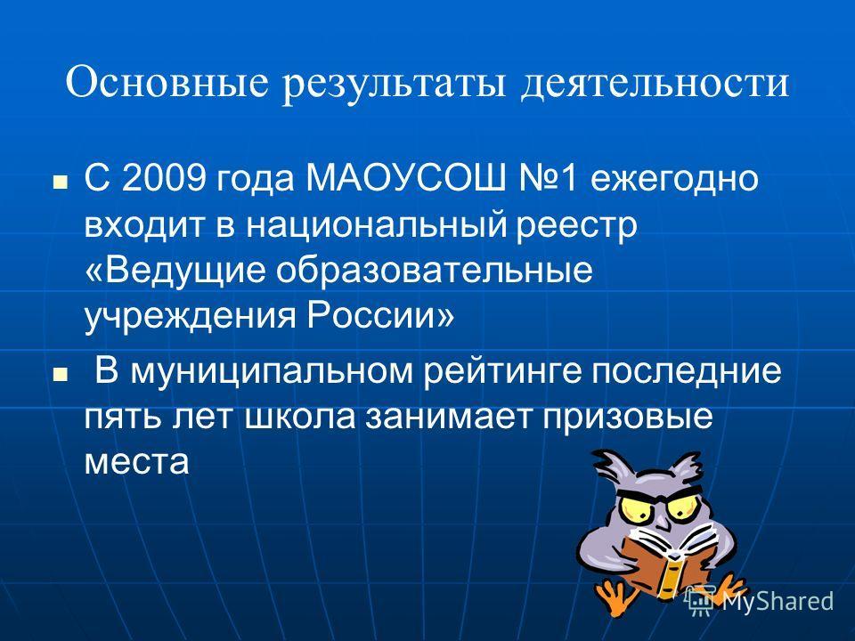 Основные результаты деятельности С 2009 года МАОУСОШ 1 ежегодно входит в национальный реестр «Ведущие образовательные учреждения России» В муниципальном рейтинге последние пять лет школа занимает призовые места