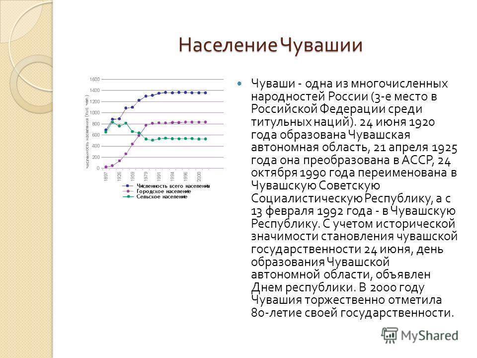Население Чувашии Чуваши - одна из многочисленных народностей России (3- е место в Российской Федерации среди титульных наций ). 24 июня 1920 года образована Чувашская автономная область, 21 апреля 1925 года она преобразована в АССР, 24 октября 1990