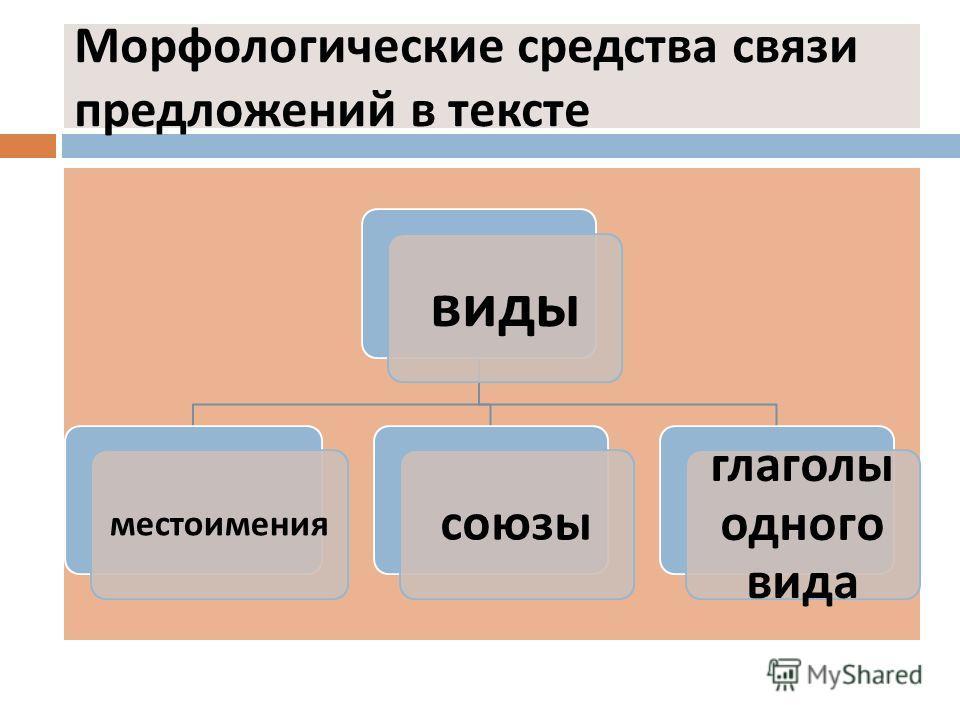 Морфологические средства связи предложений в тексте виды местоимения союзы глаголы одного вида