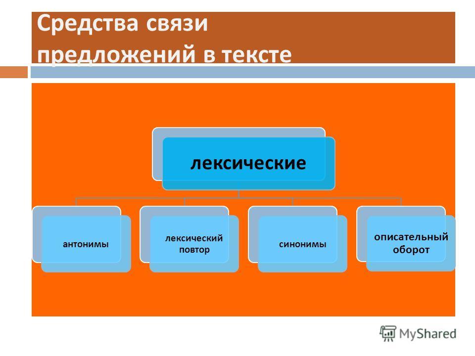 Средства связи предложений в тексте лексические антонимы лексический повтор синонимы описательный оборот