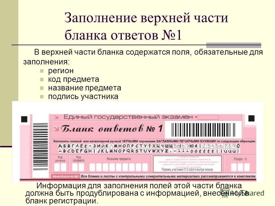 Заполнение верхней части бланка ответов 1 В верхней части бланка содержатся поля, обязательные для заполнения: регион код предмета название предмета подпись участника Информация для заполнения полей этой части бланка должна быть продублирована с инфо
