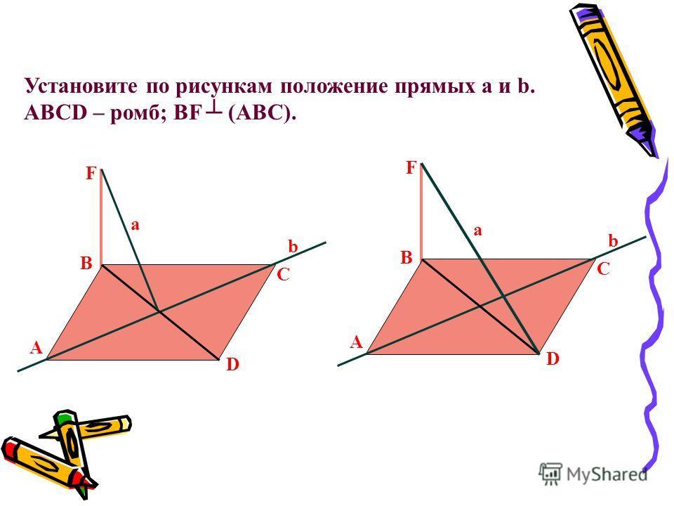 A B C D F b a A B C D F b a Установите по рисункам положение прямых a и b. ABCD – ромб; BF (ABC).