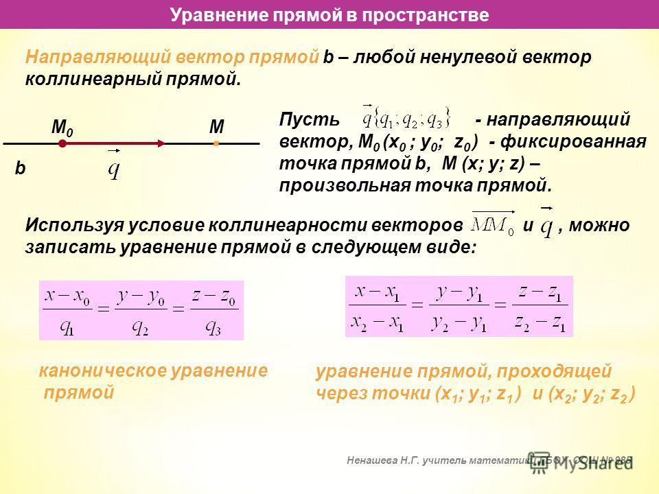 Уравнение прямой в пространстве Направляющий вектор прямой b – любой ненулевой вектор коллинеарный прямой. М b M0M0. Пусть - направляющий вектор, М 0 (х 0 ; у 0 ; z 0 ) - фиксированная точка прямой b, М (х; у; z) – произвольная точка прямой. Использу