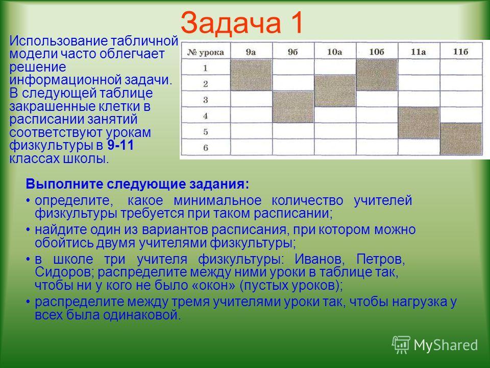 Задача 1 Использование табличной модели часто облегчает решение информационной задачи. В следующей таблице закрашенные клетки в расписании занятий соответствуют урокам физкультуры в 9-11 классах школы. Выполните следующие задания: определите, какое м