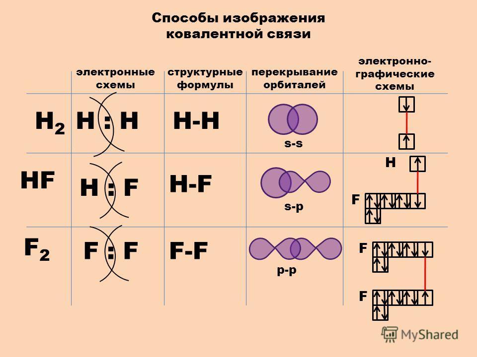 связи электронные схемы Н