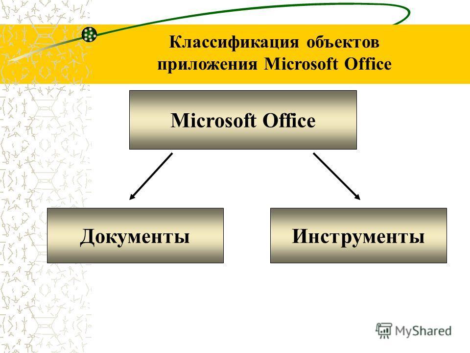 Microsoft Office ДокументыИнструменты Классификация объектов приложения Microsoft Office