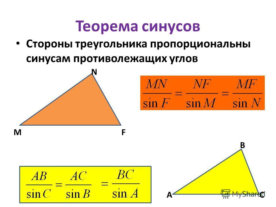 Теорема синусов Стороны треугольника пропорциональны синусам противолежащих углов MF N А В С