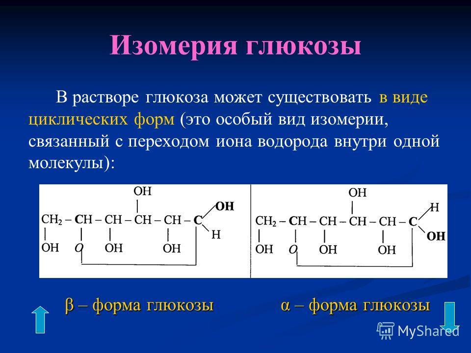 Изомерия глюкозы Глюкоза является альдегидоспиртом, а фруктоза - кетоноспиртом