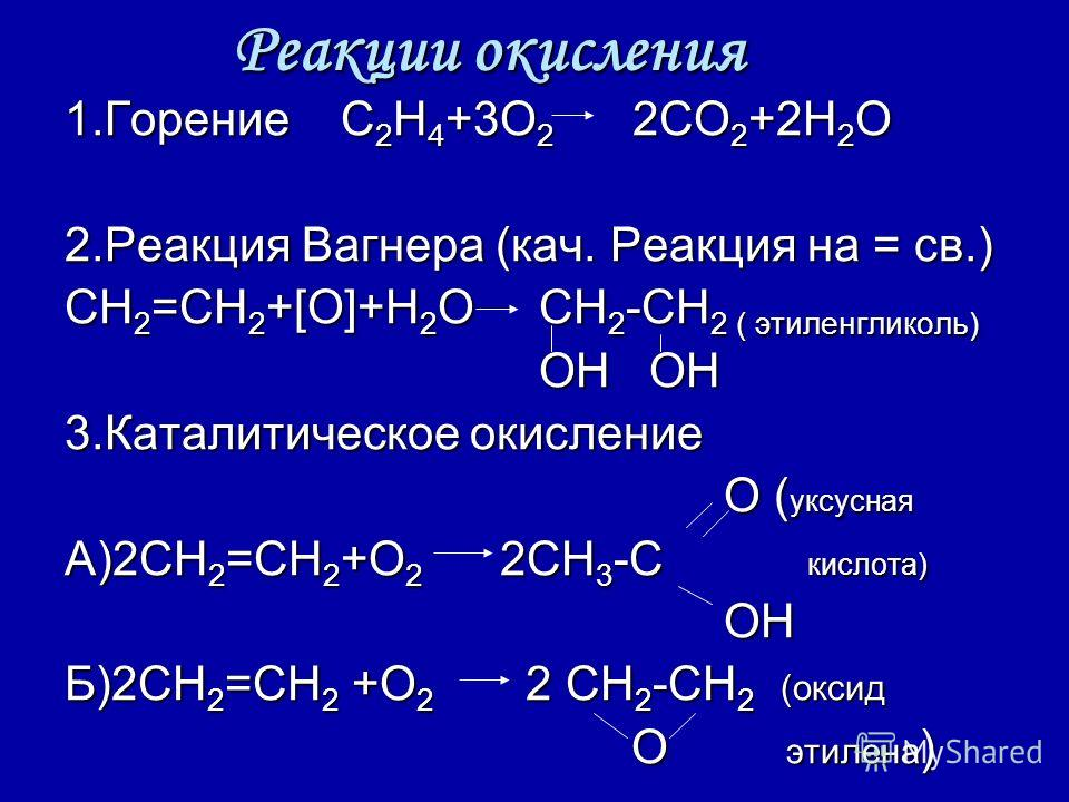 Реакции окисления 1.Горение С 2 Н 4 +3О 2 2СО 2 +2Н 2 О 2.Реакция Вагнера (кач. Реакция на = св.) СН 2 =СН 2 +[О]+Н 2 О СН 2 -СН 2 ( этиленгликоль) ОН ОН ОН ОН 3.Каталитическое окисление О ( уксусная О ( уксусная А)2СН 2 =СН 2 +О 2 2СН 3 -С кислота)